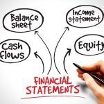 Financial Statements listed our as Balance sheet, income statement, cash flows and equity